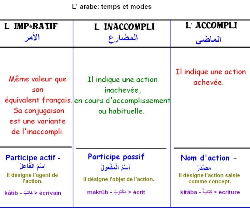 cours دروس  - Page 4 Idoiok10