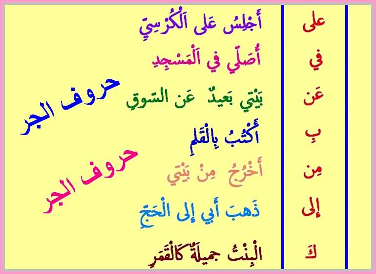 cours دروس  - Page 3 Min_al10
