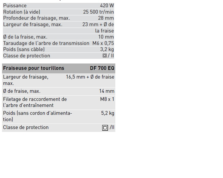 Festool Domino Df 500, extrait - Page 3 Df500710