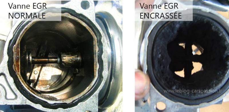 Décalaminage du moteur - Page 2 Vanne-11