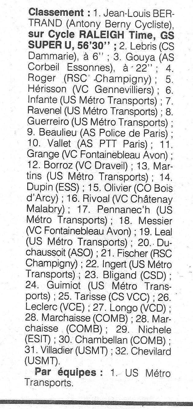Coureurs et Clubs de février 1984 à décembre 1989 - Page 40 00224