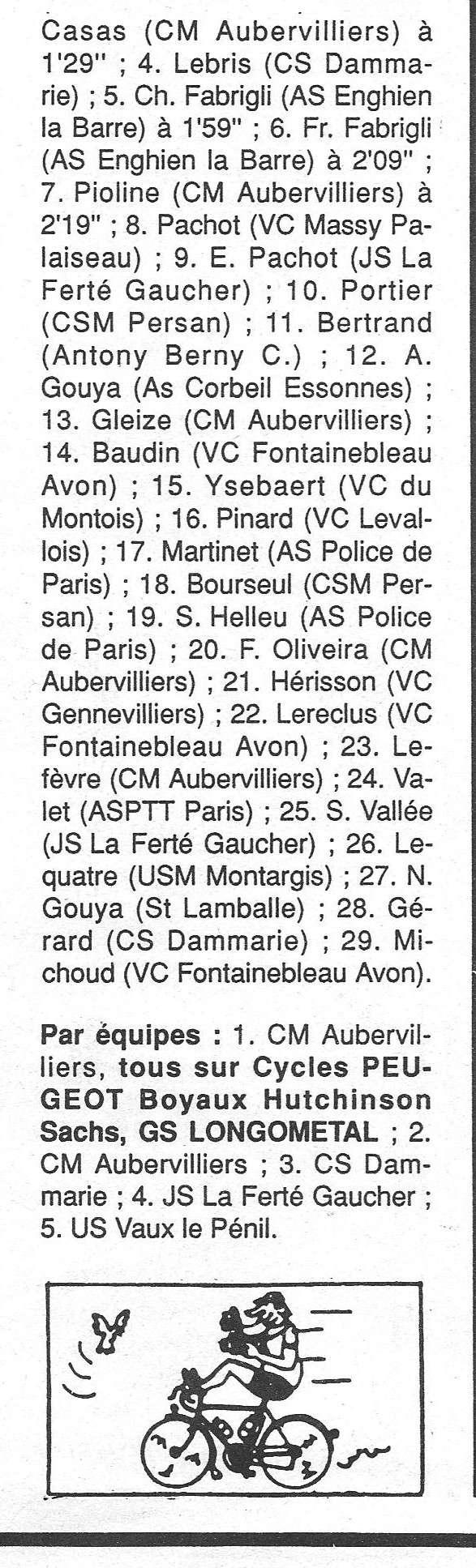Coureurs et Clubs de janvier 1990 à octobre 1993 00429