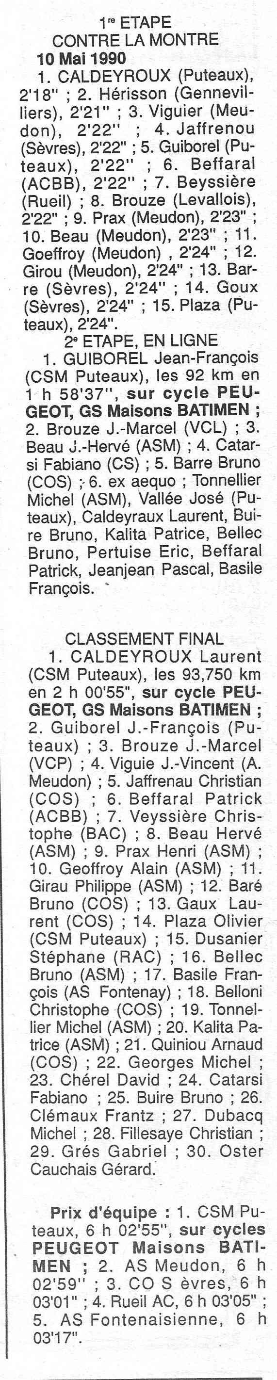 Coureurs et Clubs de janvier 1990 à octobre 1993 - Page 4 00537
