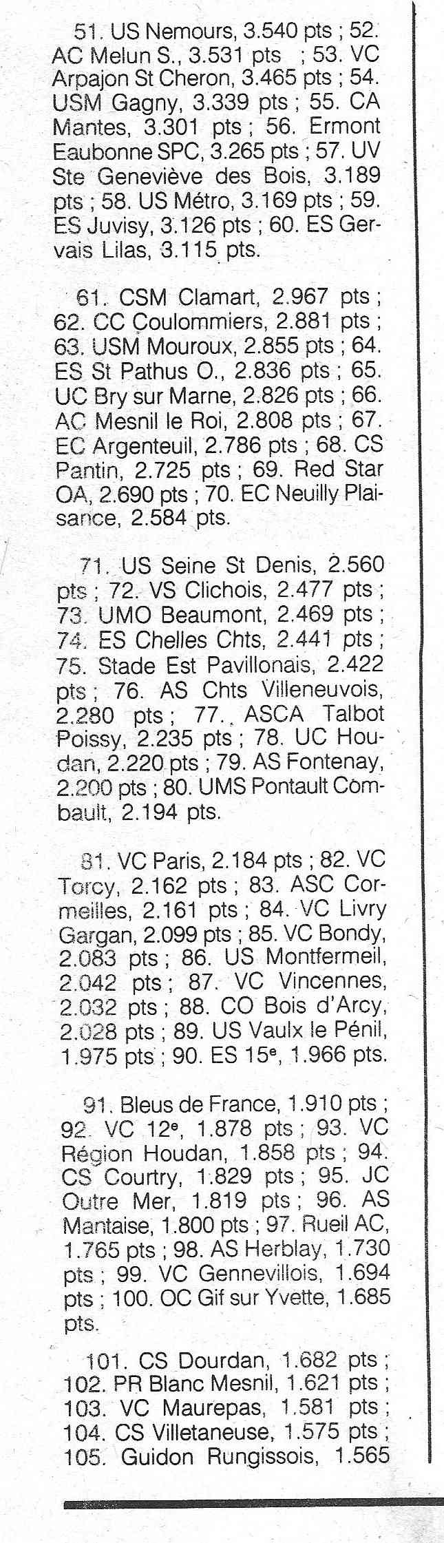 Coureurs et Clubs de février 1984 à décembre 1989 - Page 40 00715