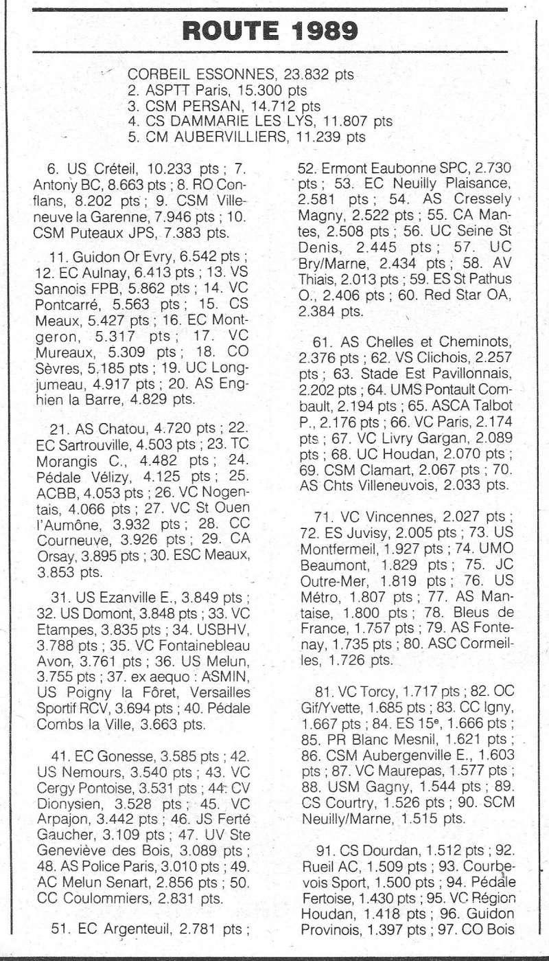 Coureurs et Clubs de février 1984 à décembre 1989 - Page 40 00814