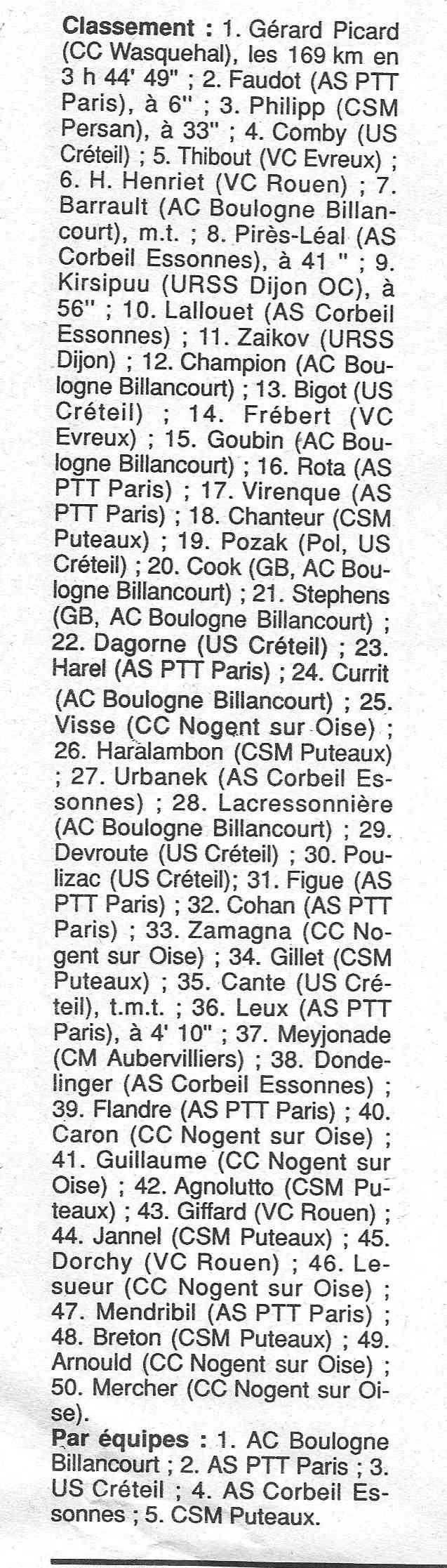 Coureurs et Clubs de janvier 1990 à octobre 1993 - Page 4 00830