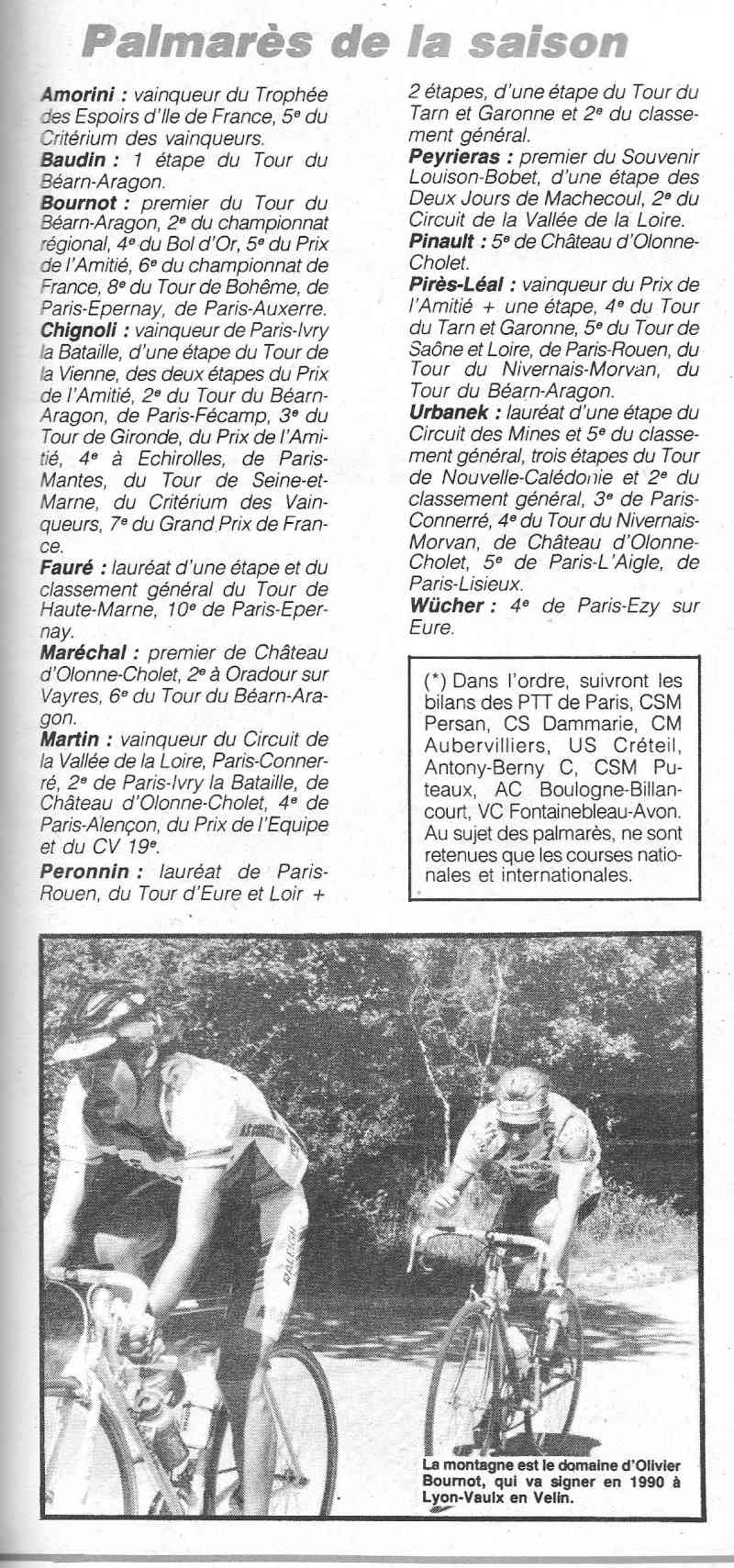 Coureurs et Clubs de février 1984 à décembre 1989 - Page 40 01113
