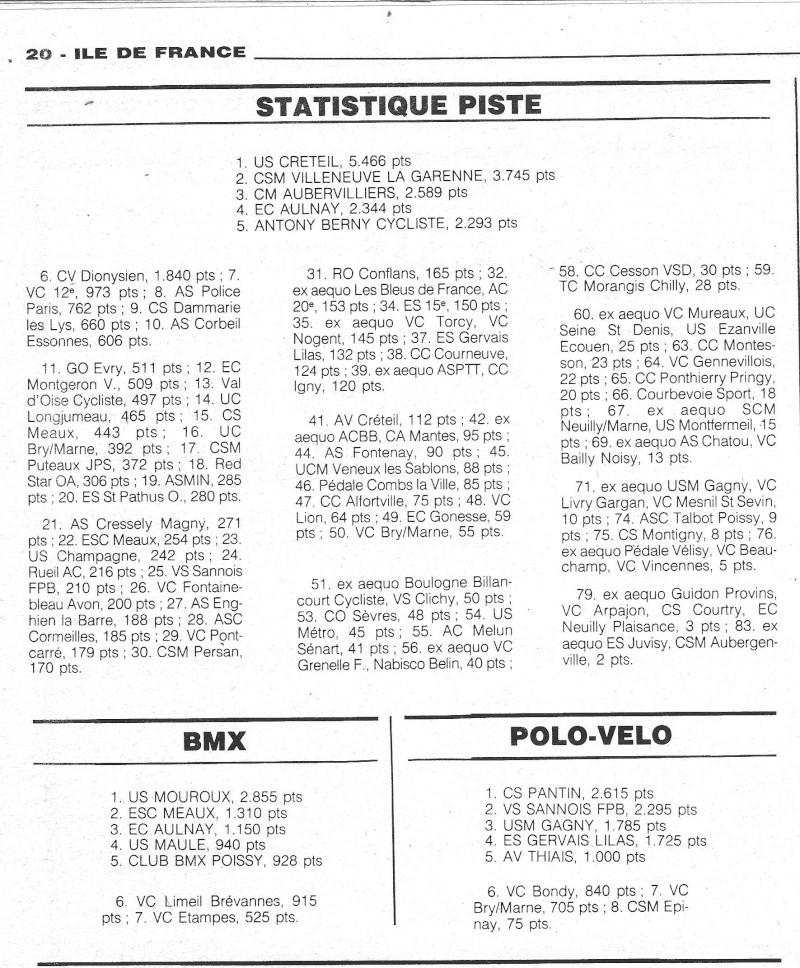 Coureurs et Clubs de février 1984 à décembre 1989 - Page 40 01114