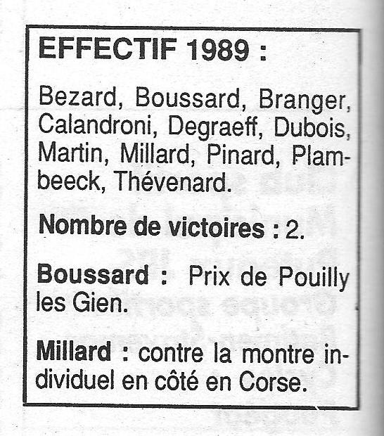Coureurs et Clubs de janvier 1990 à octobre 1993 01118