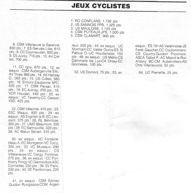 Coureurs et Clubs de février 1984 à décembre 1989 - Page 40 01213
