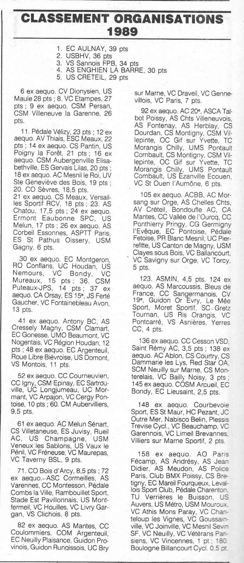 Coureurs et Clubs de février 1984 à décembre 1989 - Page 40 01313