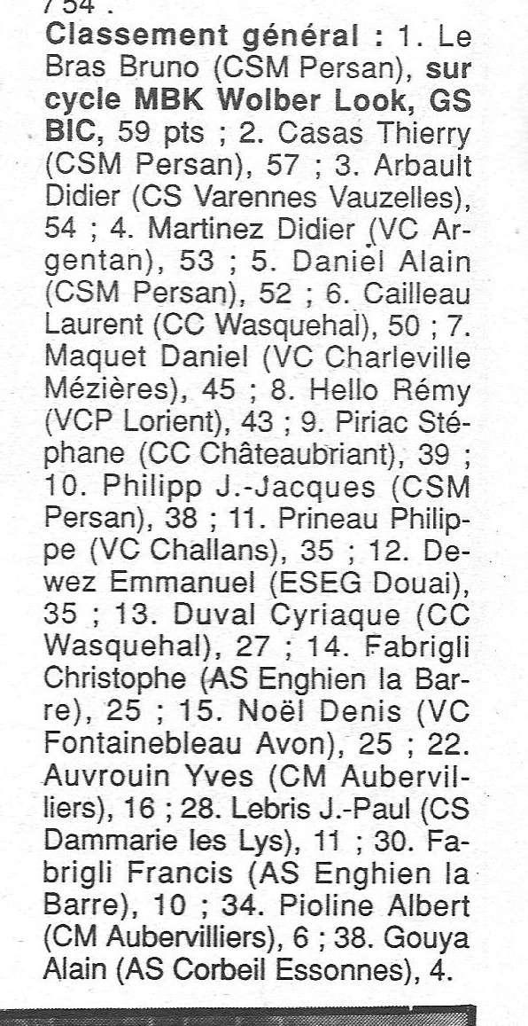 CSM.Persan. BIC. Toute une époque de janvier 1990 à novembre 2007 - Page 4 1990_199