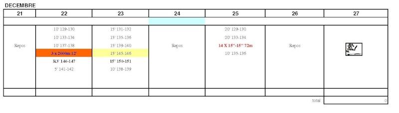 Julot ---) Progresser en haussant la vma après avoir visiter la zone 70-80%  - Page 4 Mi_dec10