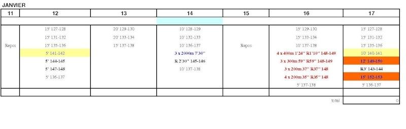 Julot ---) Progresser en haussant la vma après avoir visiter la zone 70-80%  - Page 4 Mi_jan11