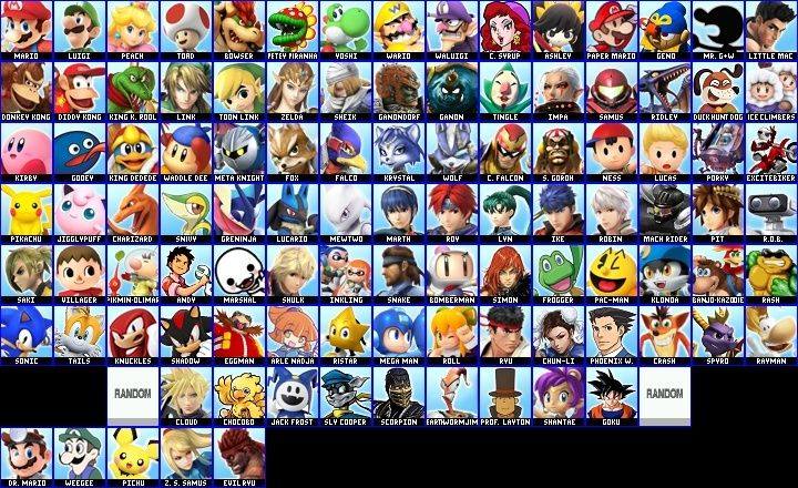 Your Ideal Smash Bros Roster Ssbcma11