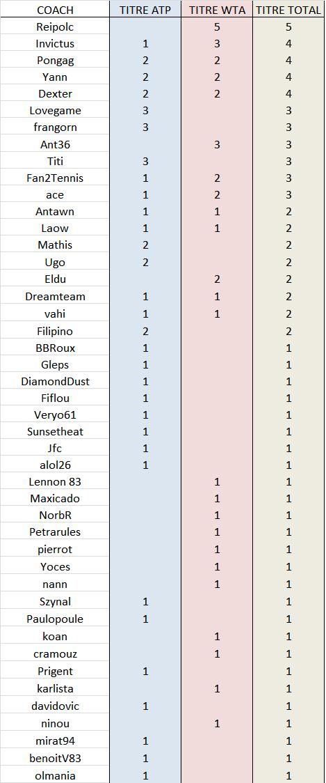 Coachs Gagnants - Page 2 Coach_10