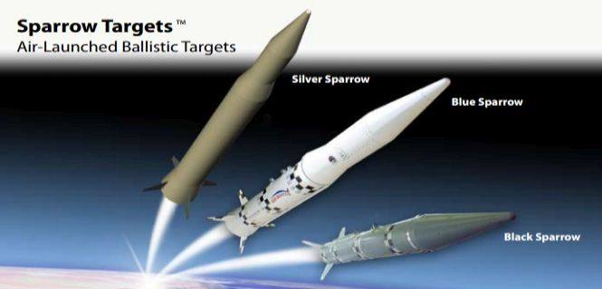 Indian Ballistic Missile Defence Programme 10320510