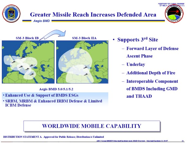 US ABM Systems - Page 3 Aaa11