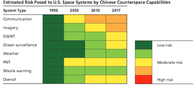Chinese Space Program: - Page 2 Chinas10