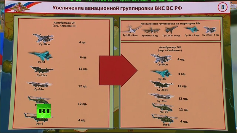 Russian military intervention and aid to Syria #4 - Page 24 Tujv7510