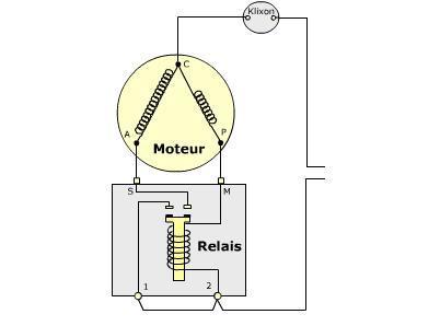 Compresseur de frigo Cablag12