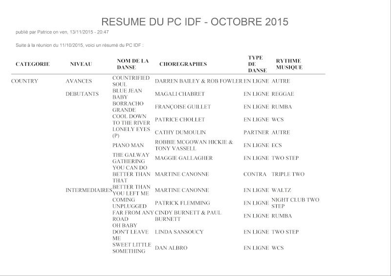 POT COMMUN IDF Octobre 2015 Pot_co10