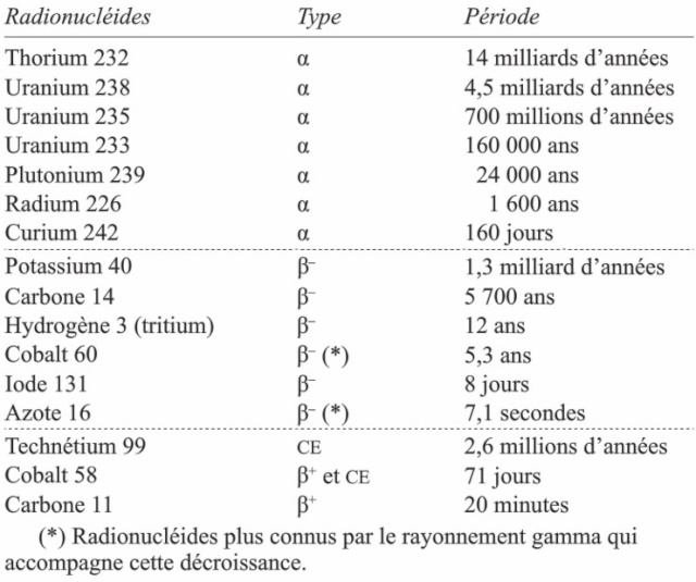 Montres Soviétiques et Radium - Page 3 Radioa10