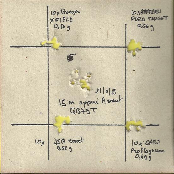 plombs Hammerli ft performance 4.5 0.56g 15m-qb10