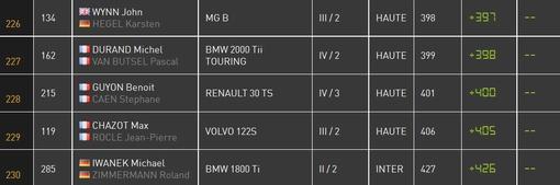 Rallye Monte Carlo Historique 2016 - Benoît/Stéphane - Page 9 Zr1_bm10