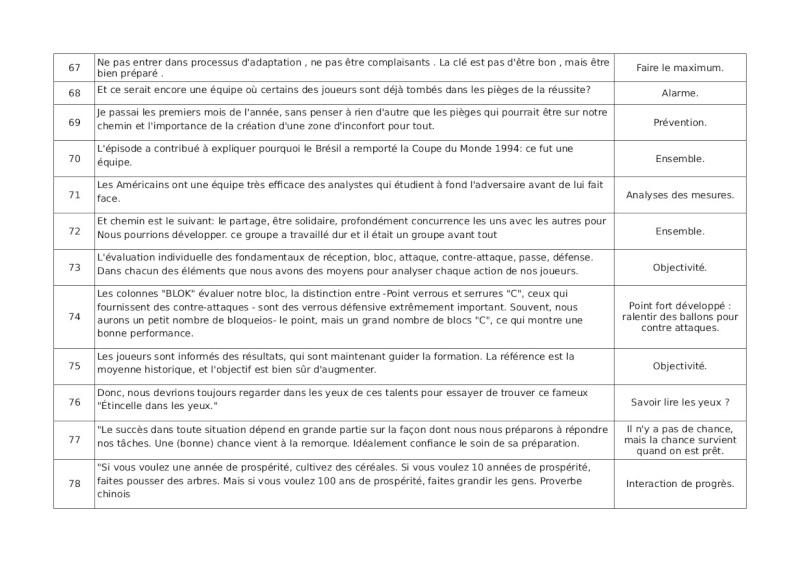 Extraits de l'ouvrage de Rezende Extrai18