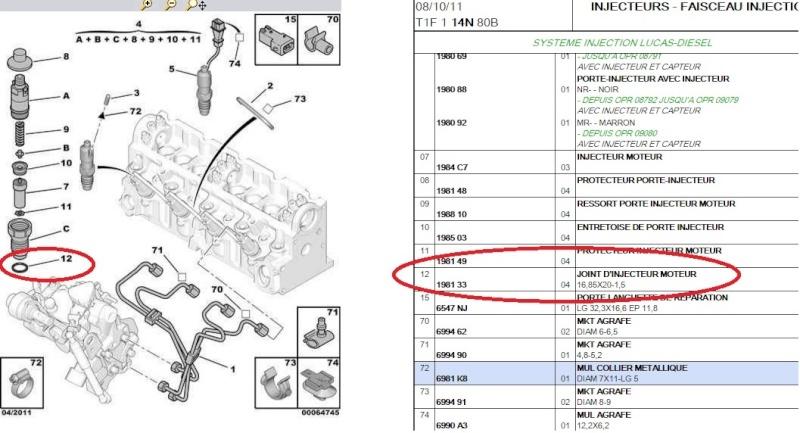 Fuite injecteur 206 1.9D - quel joint? Inj_dw10