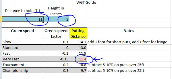 HERE IS ANOTHER PUTTING FORMULA Spread10