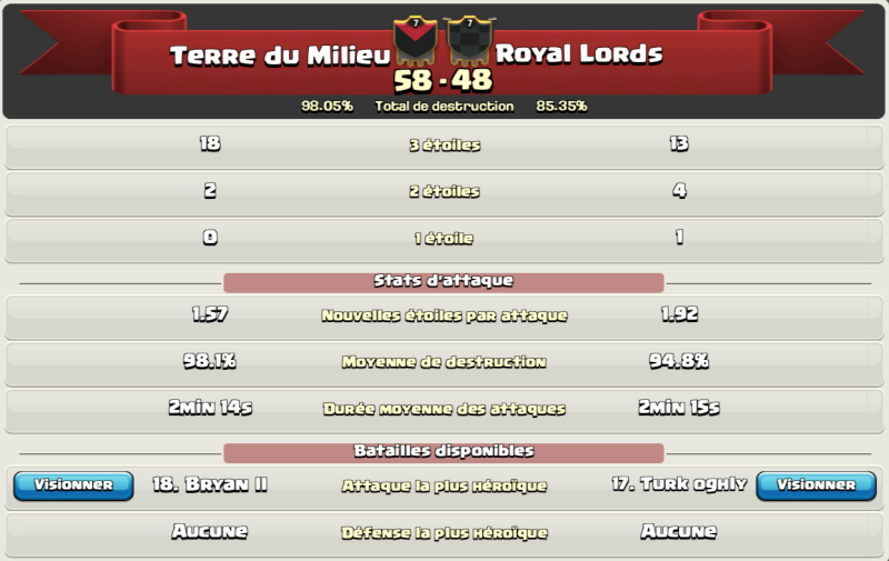 TDM contre Royal Lords Gdc11_10
