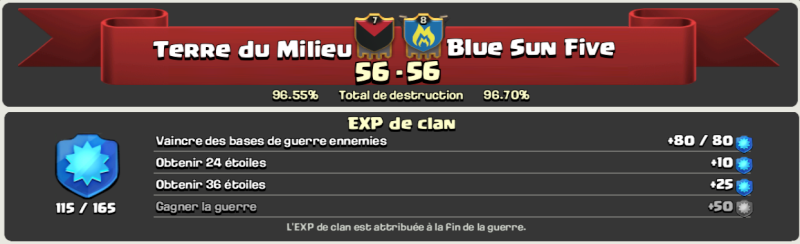 TDM contre Blue sun Five Gdc710