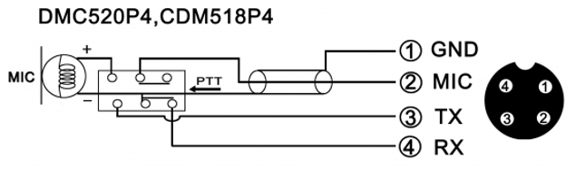 CRT MC King P4 (Micro mobile) 1931-t10