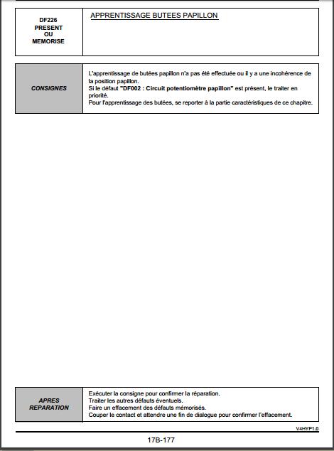 Message au tableau de bord défaillance électronique et le régulateur et limitateur de vitesse ne fonctionne pas ( megane 2 ) 110
