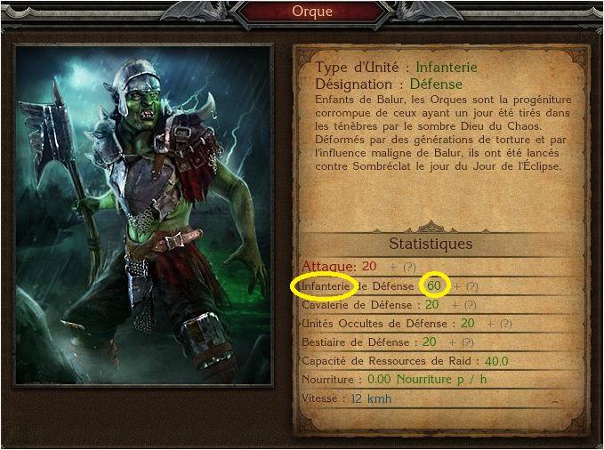 Champs de bataille, fonctionnement et conseils Orque110