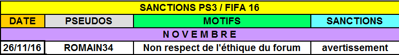 SANCTION PS3 - Page 3 Averti10