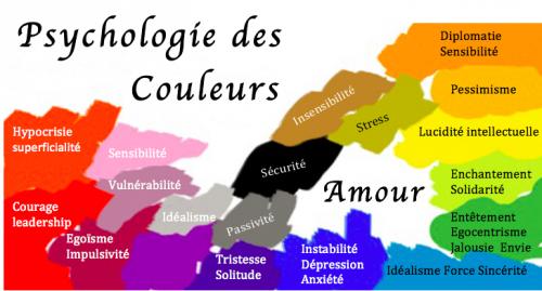 Comment les couleurs affectent-elles notre corps et notre esprit ? Psycho10