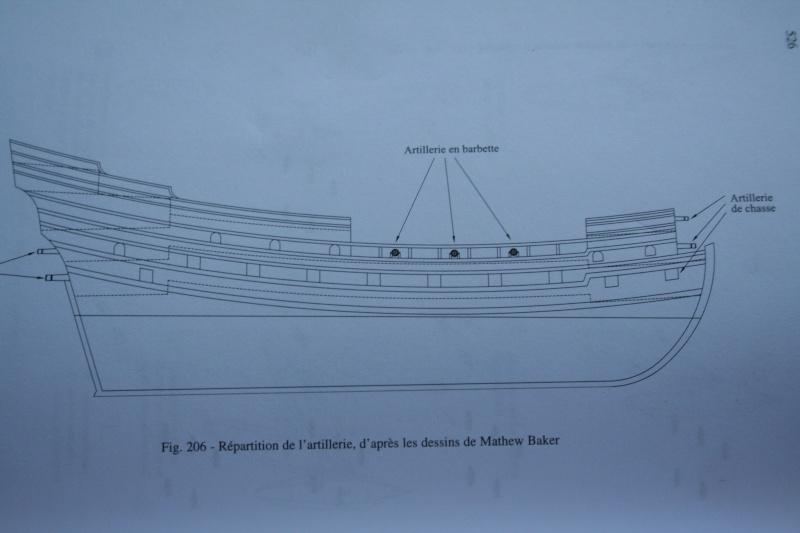 SAN JUAN BAUTISTA, galion du XVI° d'AL au 1/90° par Parellum - Page 6 Img_6023