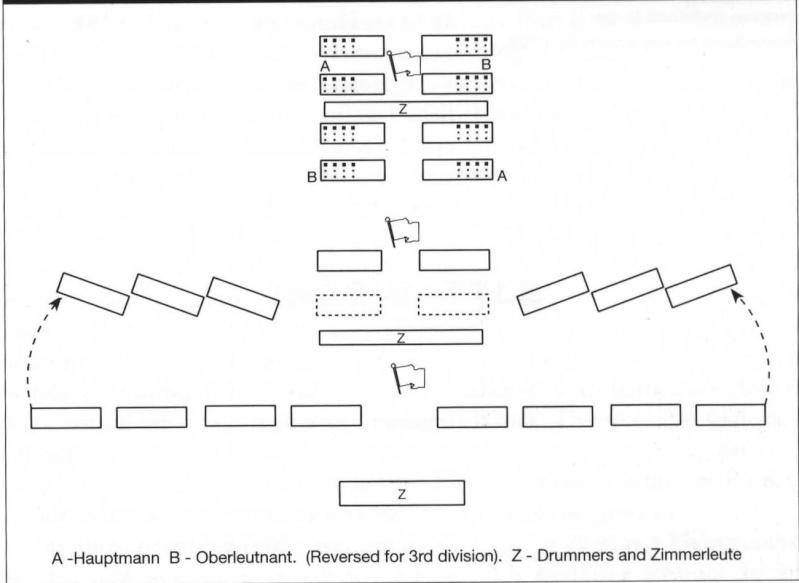 Le bataillon autrichien : le retour ... Dyploi10