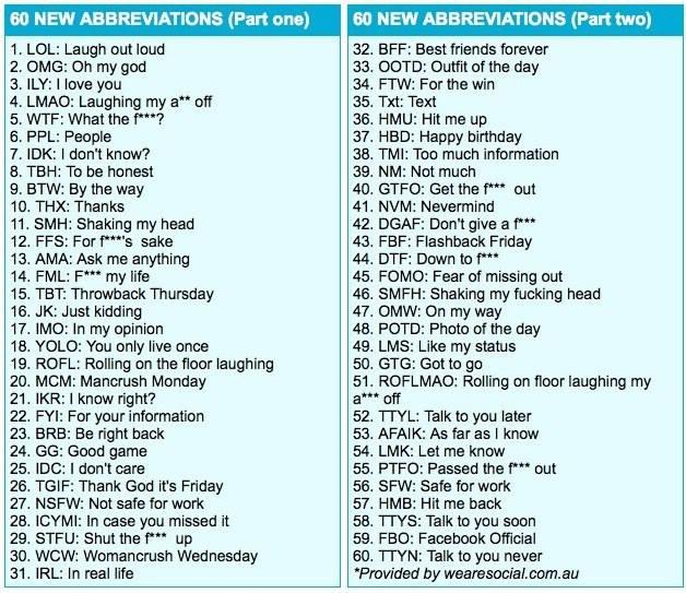 ABBREVIATIONS (Abreviaciones) 12219410