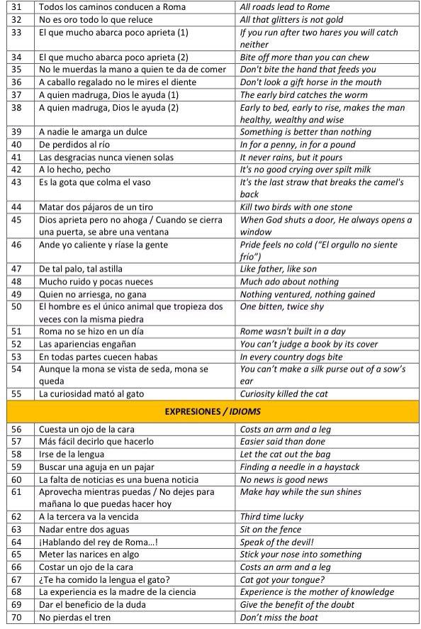 Proverbios Refranes y Dichos ingleses Img_2013