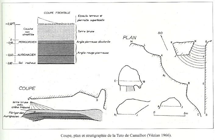 2.1.3. L'exemple de la grotte TUTO DE CAMALHOT (Saint-Jean-de-Verges, Ariège). Tuto-d11