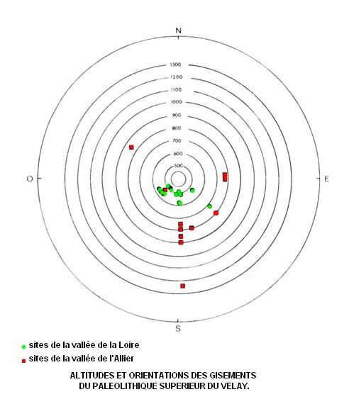 1.2. ANALYSE DE L'IMPLANTATION DE QUELQUES SITES D'HABITAT AU PALÉOLITHIQUE SUPÉRIEUR. Velay10