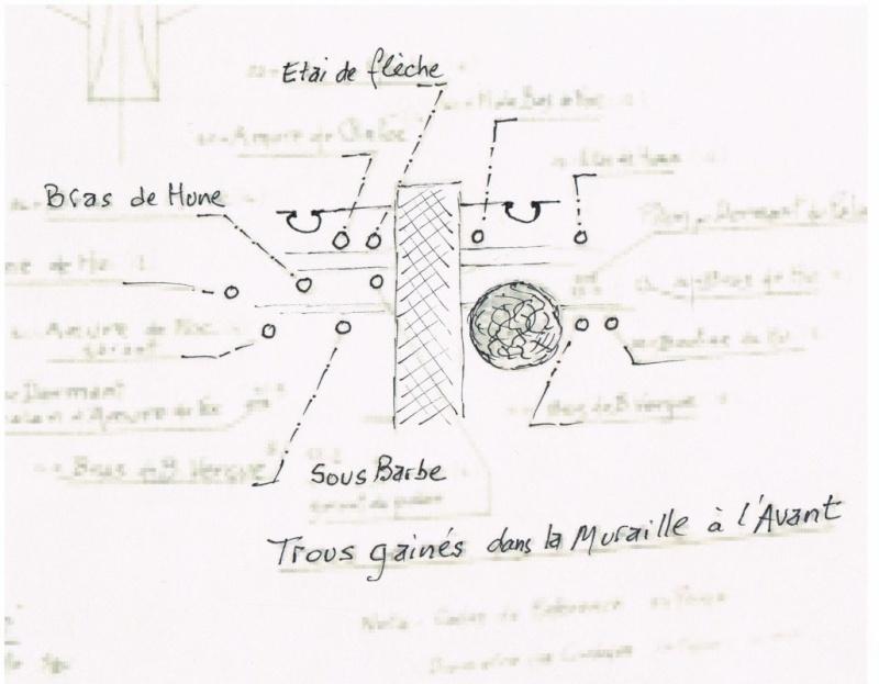 """"""" Le RENARD """" de 1812 au  1/50ème Kit Soclaine - Page 6 0011410"""