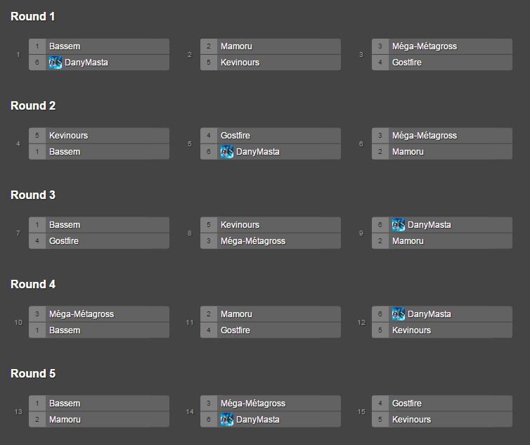 League Z (Saison 2) - Terminée League10