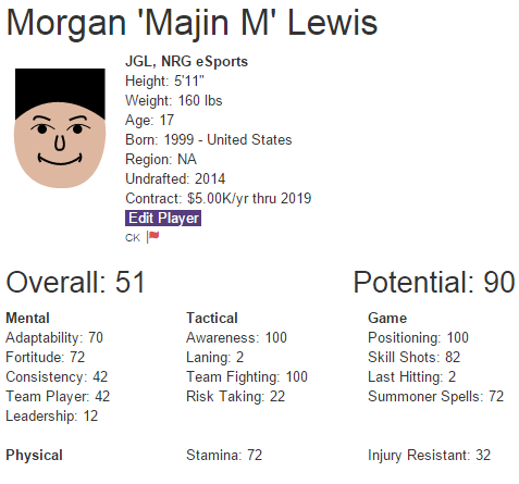 Morgan 'Majin M' Lewis - Royal Never Give Up Majin_11