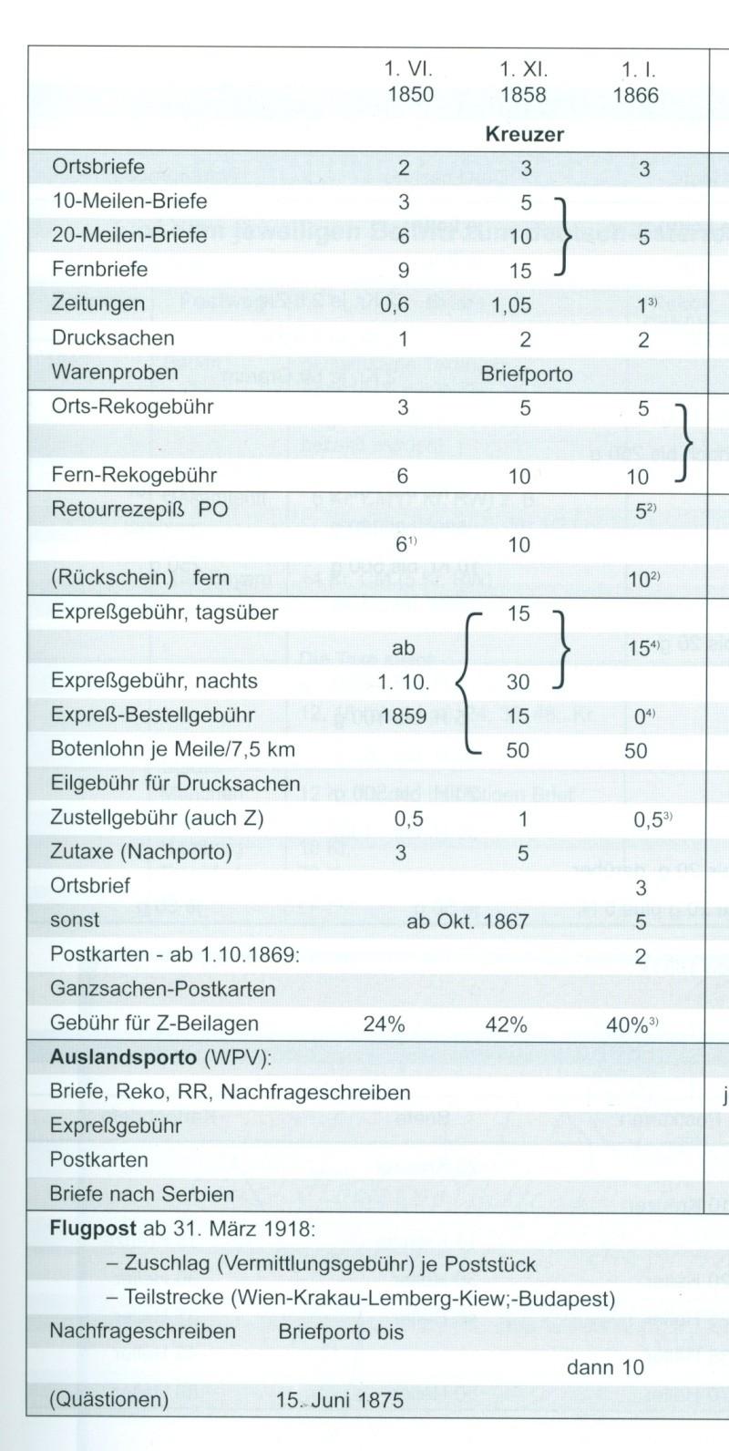 Die erste Österreichische Ausgabe 1850 - Seite 7 1850_p10