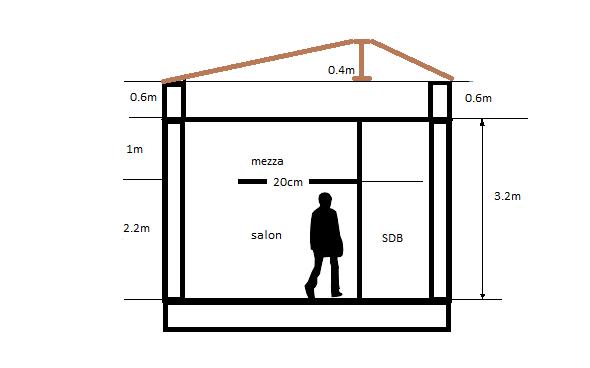 Toit double pente sur murs 2nd niveau plan Volume10